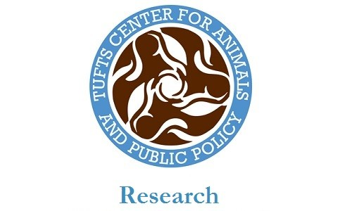 Hoofbeats From the Currituck Outer Banks: A Study of the Corolla Wild Horse Fund Adoption Program