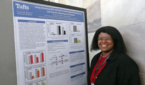 2015 Merial-NIH Veterinary Scholars Program Symposium Gives Students the Inside Track on Careers in Research
