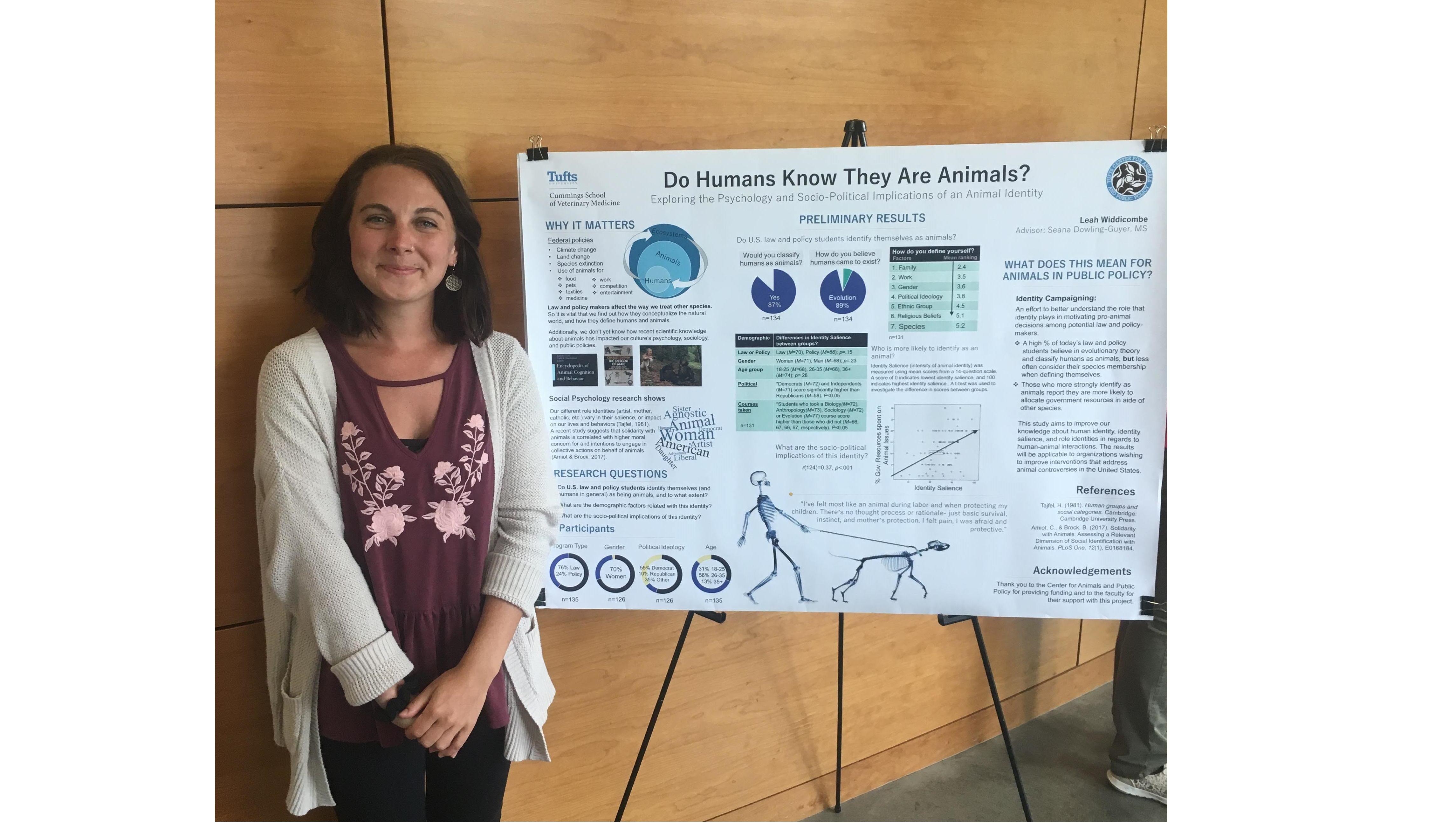 Do Humans Know They Are Animals? Exploring the Psychology and Behaviors Associated with an Animal Identity