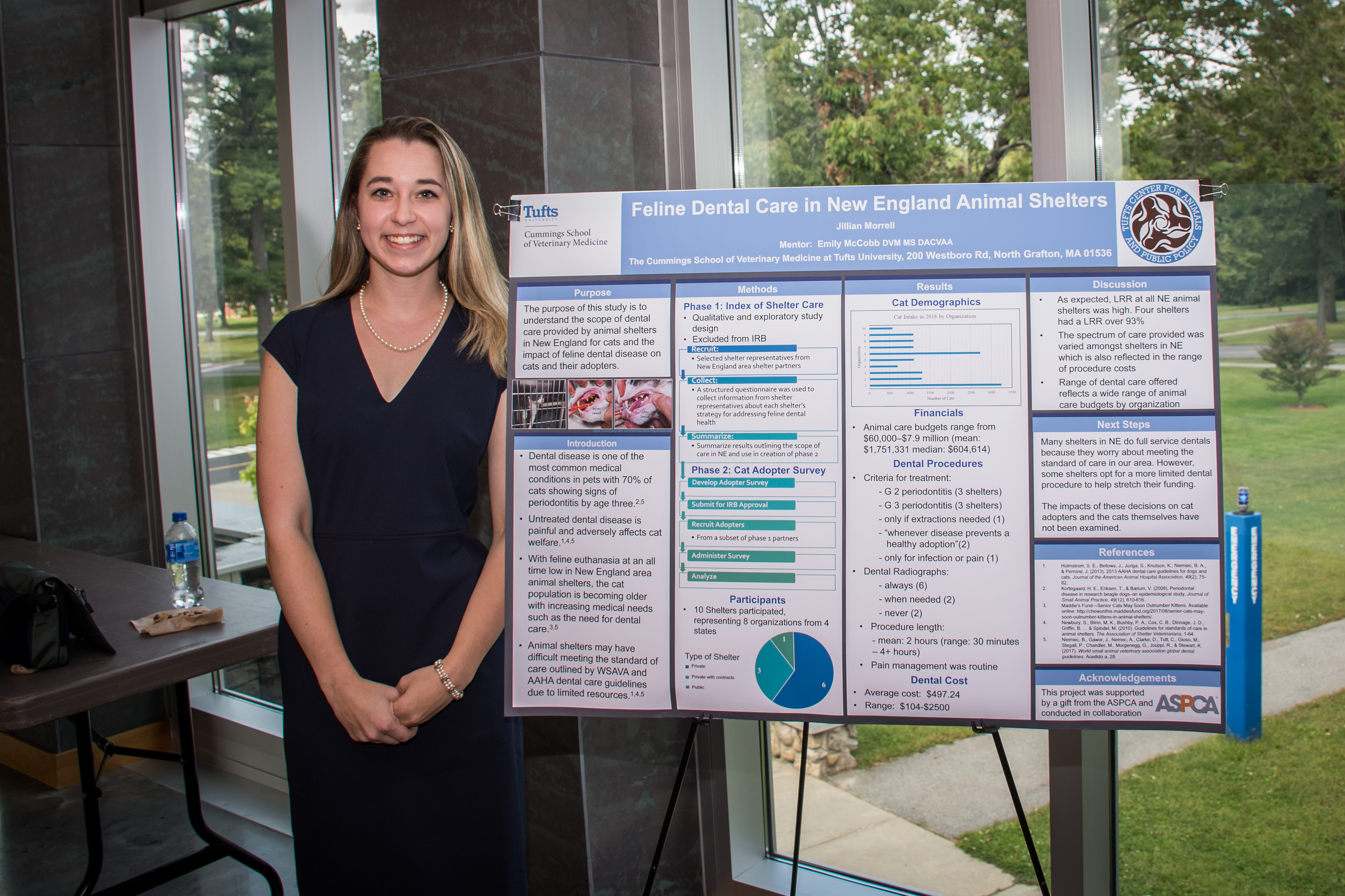 MS in Animals and Public Policy Student Externship and Research Poster Presentations 2019