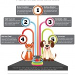 Pet Obesity Awareness Infographic
